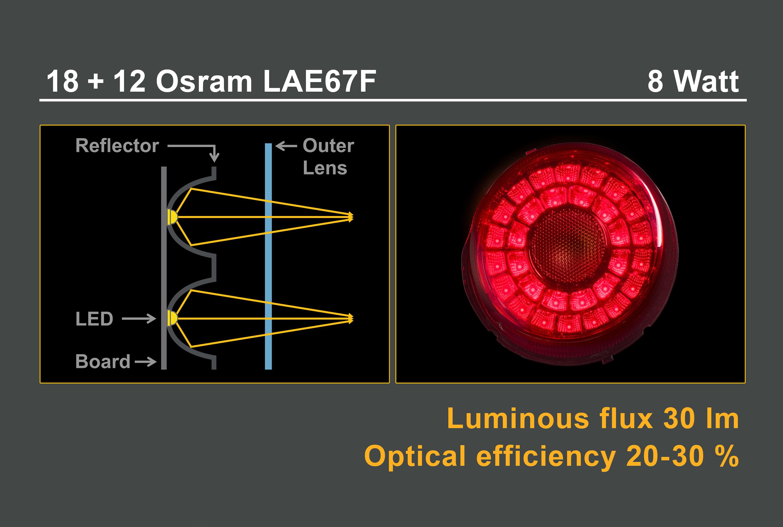 Automotive Lighting Präsentation Rücklicht Alfa Romeo Mito