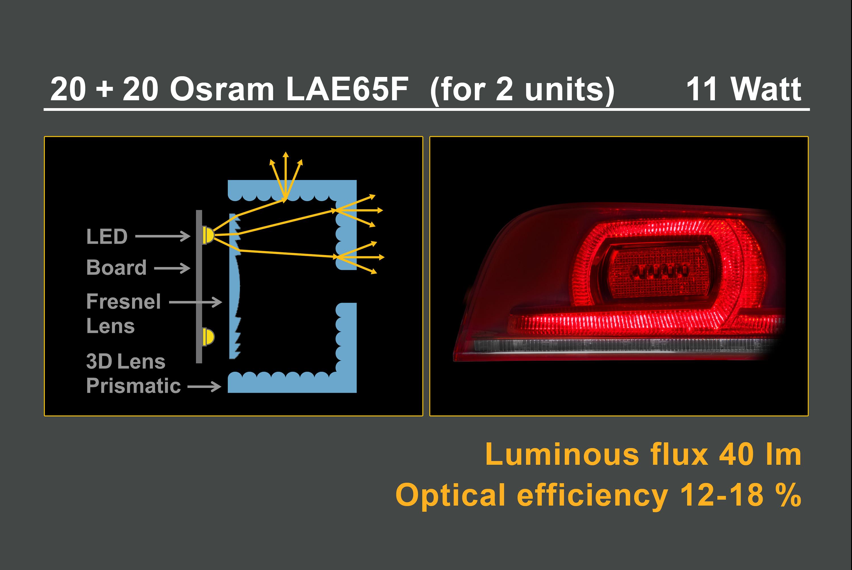 Automotive Lighting Präsentation Rücklicht Audi R8