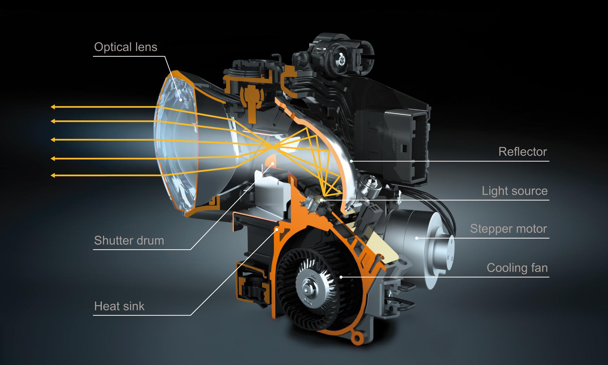 Automotive Lighting CAD Beispiel